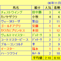 【キルトクール】06年11月分