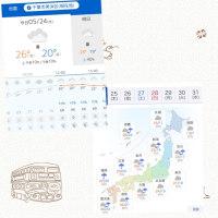 千葉の天気と各地の天気。日本中雨になります。嫌だなあ。