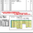 7月26日(水) 1部練