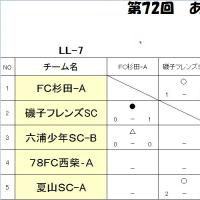 【LL4年生C】72ndあすなろ杯(LL-7ブロック)初日