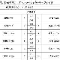 県シニアリーグO-50  5・6節試合結果