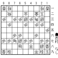 大山将棋研究(438); 四間飛車穴熊に銀冠