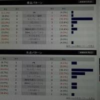 第19節ホーム町田戦予習