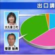 仙台市長選では、日の丸を振りながら「安倍、辞めろ」と連呼する、いわゆる「こんな人たち」が勝利した! 然るに、何を勘違いしたか――