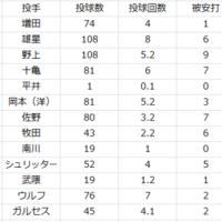 2017.6.12. 1週間振り返り(6/6~6/11)