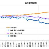 人口と日本経済・悲観を超えて