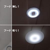 LED化率50%
