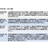 法定内残業の取り扱い(2)