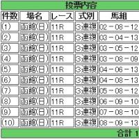 馬券買った(ユニコーンステークス・函館スプリントステークス)
