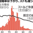 朝日新聞 / 「労組なのに『味方じゃない』 愛社精神要求、解雇臭わす」