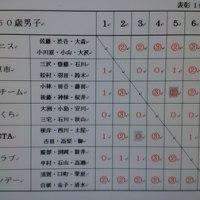 杉戸町ソフトテニス連盟からのお知らせ!