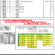 7月27日(木) 1部練
