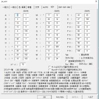 JW_CAD作図スピードアップ コマンドとキーの対応 図面作成速度を1秒でもあげるために