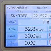 千葉県:船橋市南三咲にて、地デジ屋根裏アンテナ工事