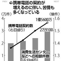 今日以降使えるダジャレ『2112』【経済】■携帯販売に「優良店」制度…苦情増で17年から