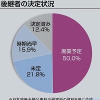 Twitterより きょう、日本共産党第27回大会最終日 午前9時半からネット中継があります