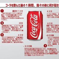 コーラを飲んでから1時間以内に我々の体に何が起きるのか?