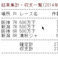9.28(��)�Τ��⤷�?��