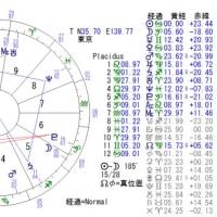 夏至の星図