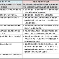 大阪府・市の8条件と京都・滋賀の7提言について