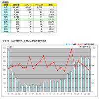 タグ別・月間いろいろ調査 MikuMikuDance 2016年5月うp分編