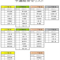 4/23(日)ORM 予選組合せ