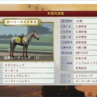 自家製牝馬を名牝にするウイポ8-2017日記1997年
