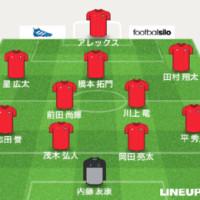 第5節・福島ユナイテッドFC戦に向けて