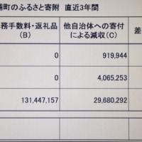 東浦町の「ふるさと納税」