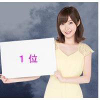 AKB48 49thシングル選抜総選挙当選メンバー80名決定版20170617