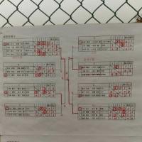 市川ジュニアソフトテニス研修大会 結果