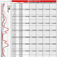 奈良マラソンレースシミュレーション