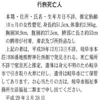 行旅死亡人29年3月28日-官報