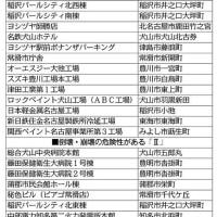 大規模施設の耐震不足24棟 県の所管分初公表