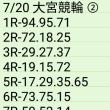 🚴 7/20 大宮競輪 ②