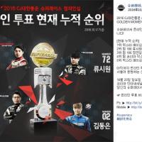 [スーパーレーサーオンライン投票] 応援する選手に投票してください!23日まで!