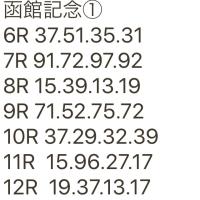 5/18 函館記念 ①