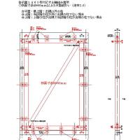 ■主要構造の接合部にダメージを受けた軸組木造住宅は震度5強で倒壊の恐れがあります。