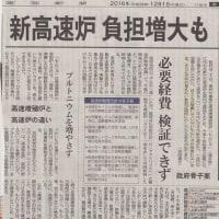 ほんとにお笑い おまえは~アホか~ 今日の東京新聞
