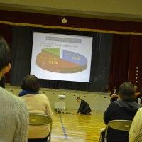 両小野中学校のアントレプレナーの学習発表会・・地域の事・これからの小野の事