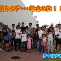 第67回奈良県民体育大会