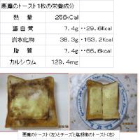 悪魔のトースト