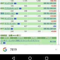 母の日プレゼント(*´ω`*)5/12の株の結果