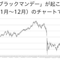 呪われた「7月」は、世界規模で「株の暴落」と「大災害」が起こる!!