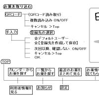 5/7 「わーくNo.063」より (上)