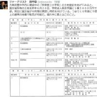 大阪府豊中市内に建設中の「安倍晋三小学校」の土地登記/画像はTwitterより