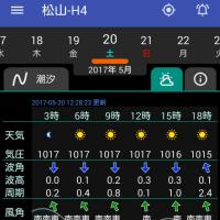 20170520(土)長潮 松山市・今出 夜釣り