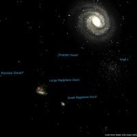 天の川の衛星