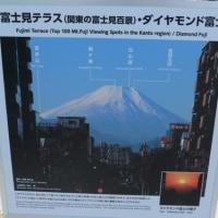 富士見テラスから富士山を