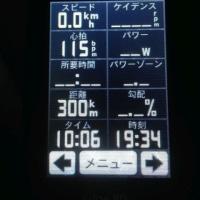 GW 5/5 300km